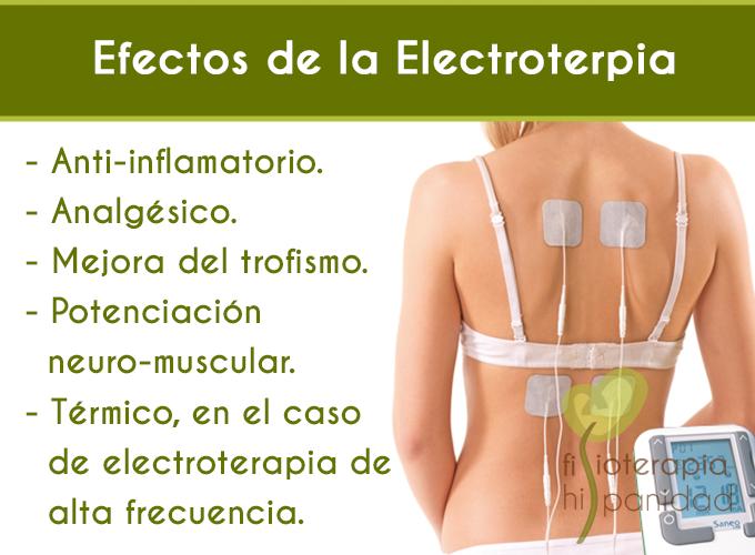 efectos-del-tens-fuengirola.png